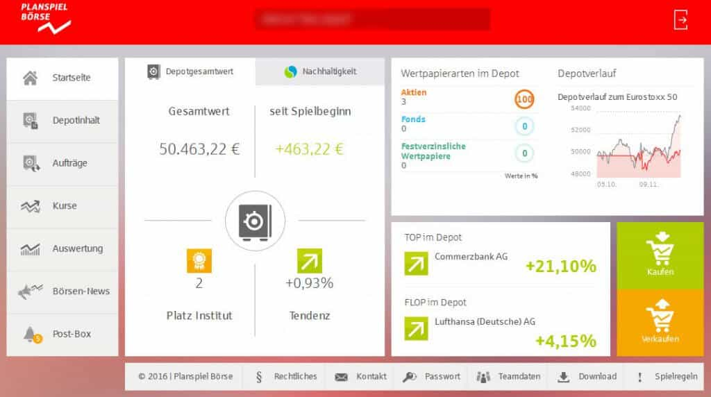 Das War Mein Planspiel Börse 2016 Sparkasse Koblenz Magazin